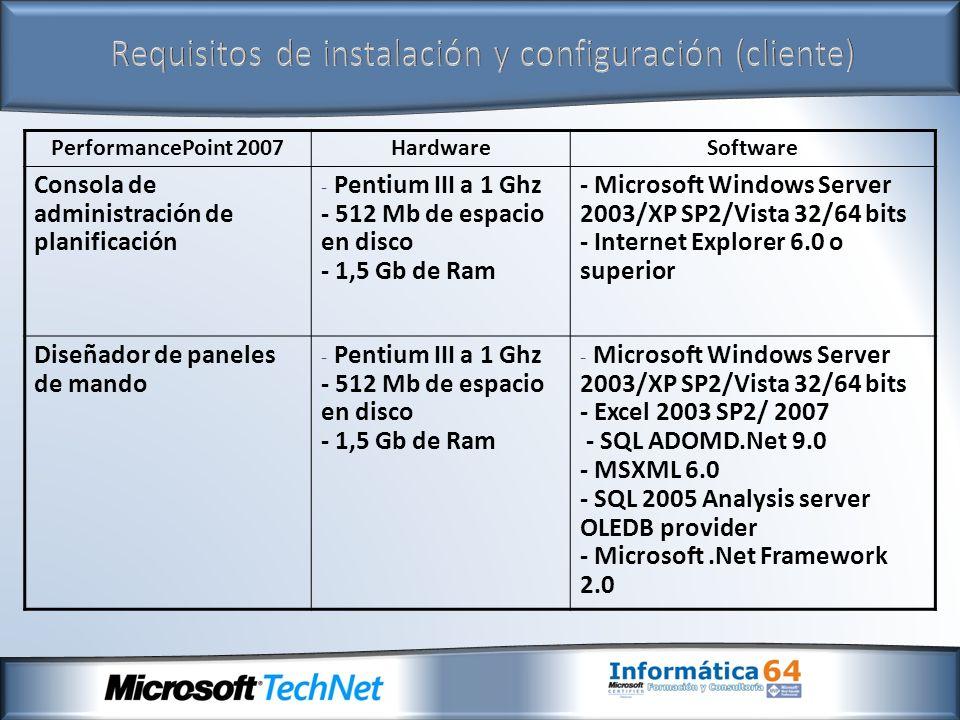 PerformancePoint 2007HardwareSoftware Consola de administración del servidor de planificación - Pentium III a 1 Ghz - 512 Mb de espacio en disco - 1,5 Gb de Ram - Microsoft Windows Server 2003/XP SP2/Vista 32/64 bits - Internet Information Services 6.0 / 7.0 - Microsoft.Net Framework 2.0 Base de datos del sistema de monitorización (Monitoring database) y de planificación (Planning database) - Pentium IV a 2,5 Ghz - 1 Gb de espacio en disco - 2 Gb de Ram - Microsoft Windows Server 2003 (SP2 y R2) 32/64 bits - Microsoft SQL Server 2005 Estándar Edition SP2 - Opcional SQL Server 2005 Reporting Services SP2 Requisitos de instalación y configuración (servidor)