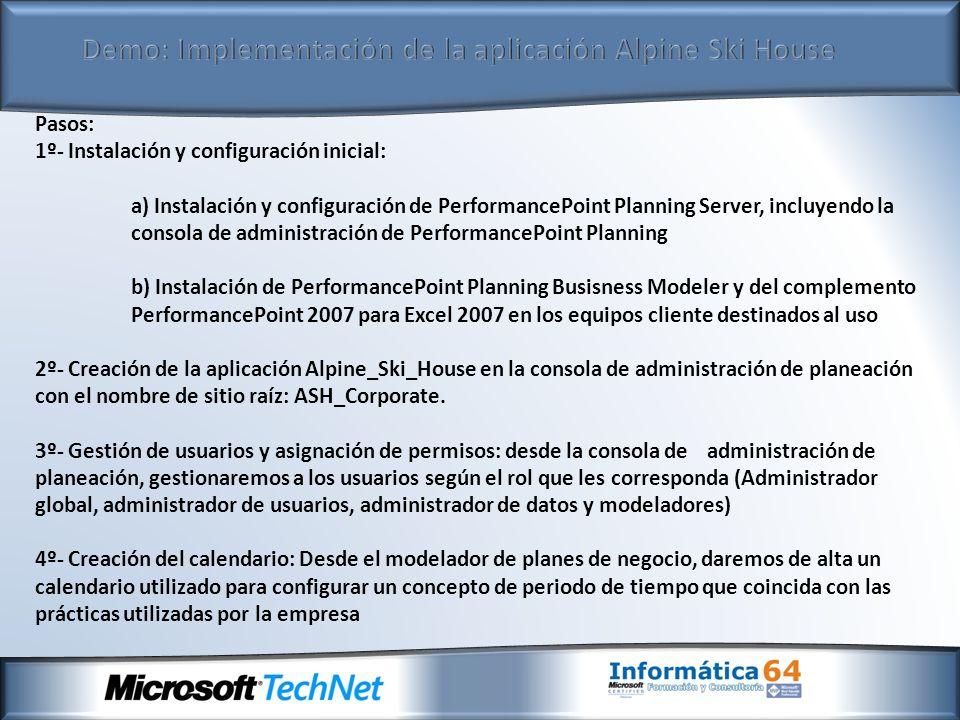 Demo: Implementación de la aplicación Alpine Ski House Continuación: 5º- Creación de subsitios de modelos, dimensiones definidas por el usuario, propiedades de miembros de la dimensión y conjuntos de miembros: a) Subsitios: ResortMgmt y Manufacturing b) Dimensiones: RR.HH, tipoCliente, Producto e impulsor de negocio c) Propiedades de miembro para dimensiones definidas de usuario: DimensiónEtiquetaTipo de datos ProductP_SKUTexto (cadena) ProductP_ResortProductsTexto (cadena) ProductP_LOBTexto (cadena) RRHHFullNameTexto (cadena) RRHHEntityTexto (cadena) RRHHExemptTexto (cadena) RRHHHiredateTexto (cadena) RRHHTitleTexto (cadena) RRHHLocationTexto (cadena) RRHHDeepartmentTexto (cadena) RRHHP_HRTexto (cadena)