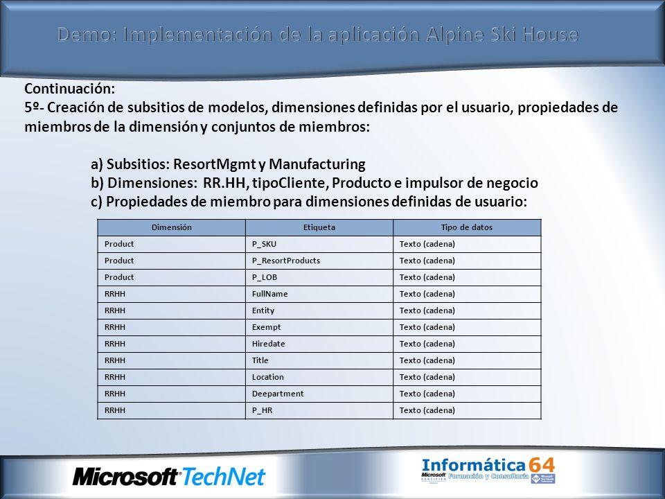 Demo: Implementación de la aplicación Alpine Ski House Continuación: c) Propiedades de miembro para dimensiones definidas por el sistema: DimensiónEtiquetaTipo de datos AccountMfgAcctNumTexto (cadena) AccountP_ManufAcctsTexto (cadena) AccountMgmt_LineTexto (cadena) AccountStatementTexto (cadena) AccountP_DetailAcctTexto (cadena) AccountP_SummaryAcctTexto (cadena) AccountP_ResortAcctTexto (cadena) AccountP_ExpAcctTexto (cadena) AccountP_RevCOGSTexto (cadena) AccountP_HRAcctTexto (cadena) AccountP_HeadcountTexto (cadena) EntityCountryTexto (cadena) EntityP_DetailEntTexto (cadena) EntityP_LegalEntTexto (cadena EntityASH_CorpMgmtEntTexto (cade)