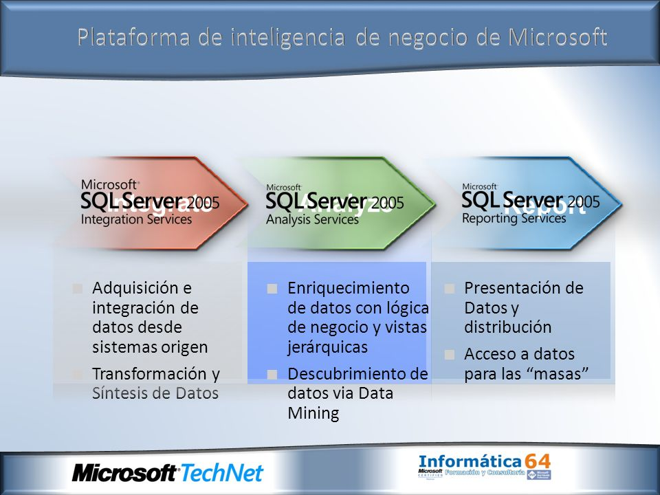 Plataforma ETL Escenarios complejos Funcionalidades e integración con BI Plataforma Corporativa Rendimiento y escalabilidad redefinidos Gestionable Plataforma Extensible Entorno de desarrollo integrado de alta productividad Arquitectura extensible y embebible.Net and native APIs