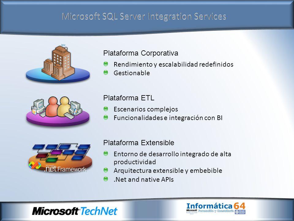 Plataforma ETL Escenarios complejos Funcionalidades e integración con BI Plataforma Corporativa Rendimiento y escalabilidad redefinidos Gestionable Pl
