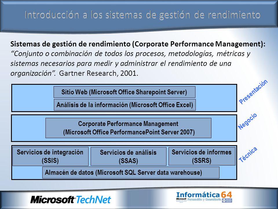 Introducción a los sistemas de gestión de rendimiento Sistemas de gestión de rendimiento (Corporate Performance Management): Conjunto o combinación de