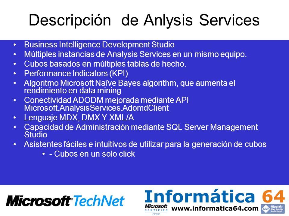 Descripción de Anlysis Services Business Intelligence Development Studio Múltiples instancias de Analysis Services en un mismo equipo. Cubos basados e
