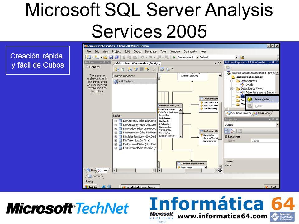 Microsoft SQL Server Analysis Services 2005 Creación rápida y fácil de Cubos