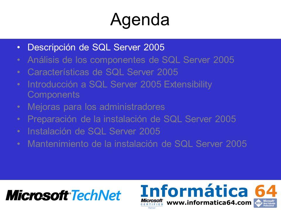 ¿Qué es SQL Server 2005.