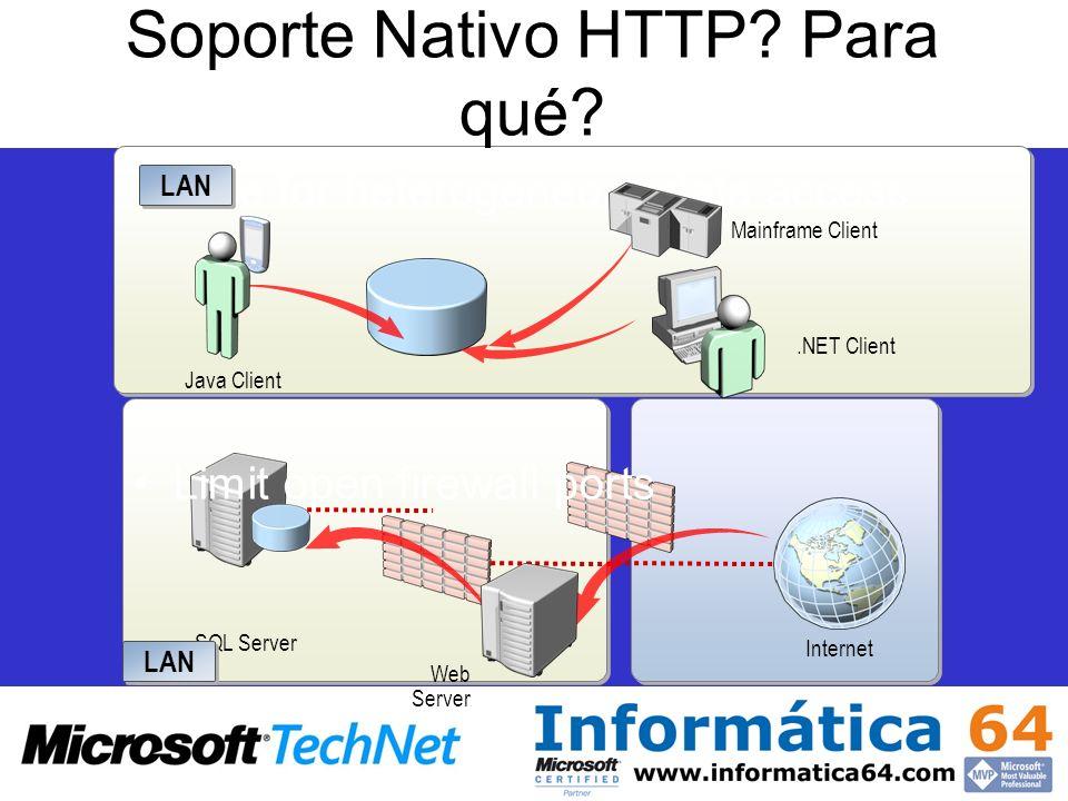 Use for heterogeneous data access Soporte Nativo HTTP? Para qué? Web Server SQL Server Internet LAN Mainframe Client Limit open firewall ports.NET Cli