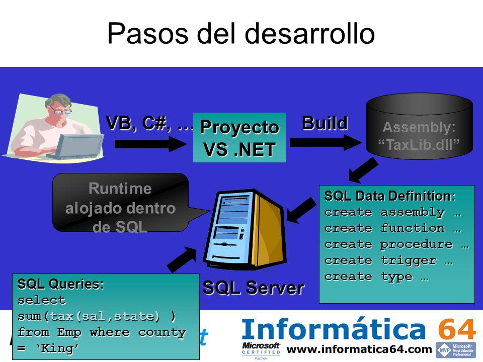 Pasos del desarrollo Assembly: TaxLib.dll VB, C#, … Build Proyecto VS.NET SQL Server SQL Data Definition: create assembly … create function … create p
