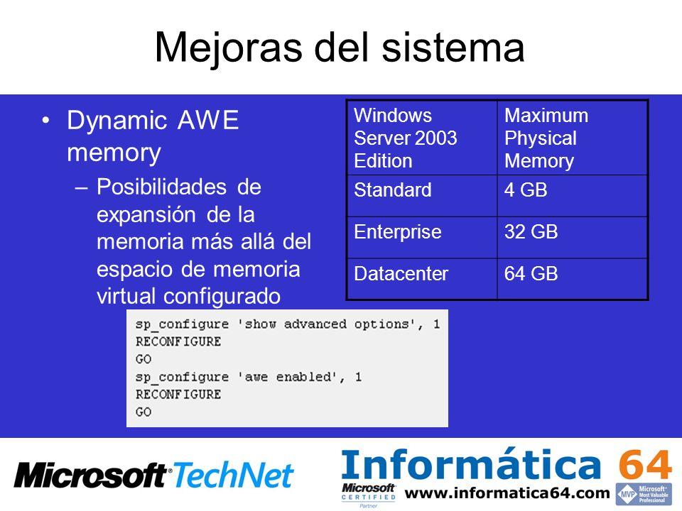 Mejoras del sistema Dynamic AWE memory –Posibilidades de expansión de la memoria más allá del espacio de memoria virtual configurado Windows Server 20