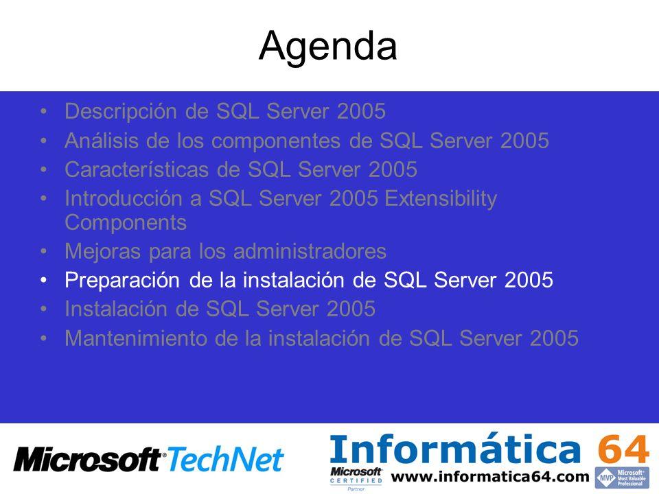 Agenda Descripción de SQL Server 2005 Análisis de los componentes de SQL Server 2005 Características de SQL Server 2005 Introducción a SQL Server 2005