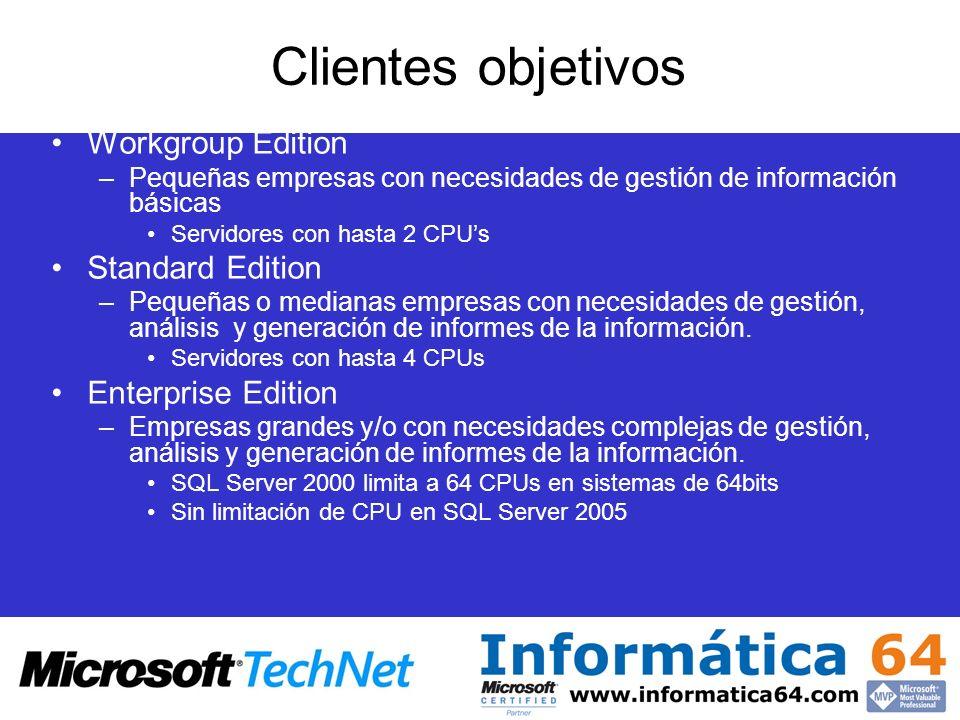 Clientes objetivos Workgroup Edition –Pequeñas empresas con necesidades de gestión de información básicas Servidores con hasta 2 CPUs Standard Edition
