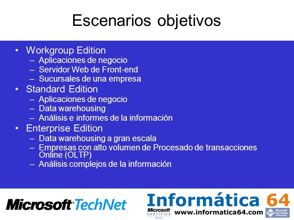 Escenarios objetivos Workgroup Edition –Aplicaciones de negocio –Servidor Web de Front-end –Sucursales de una empresa Standard Edition –Aplicaciones d
