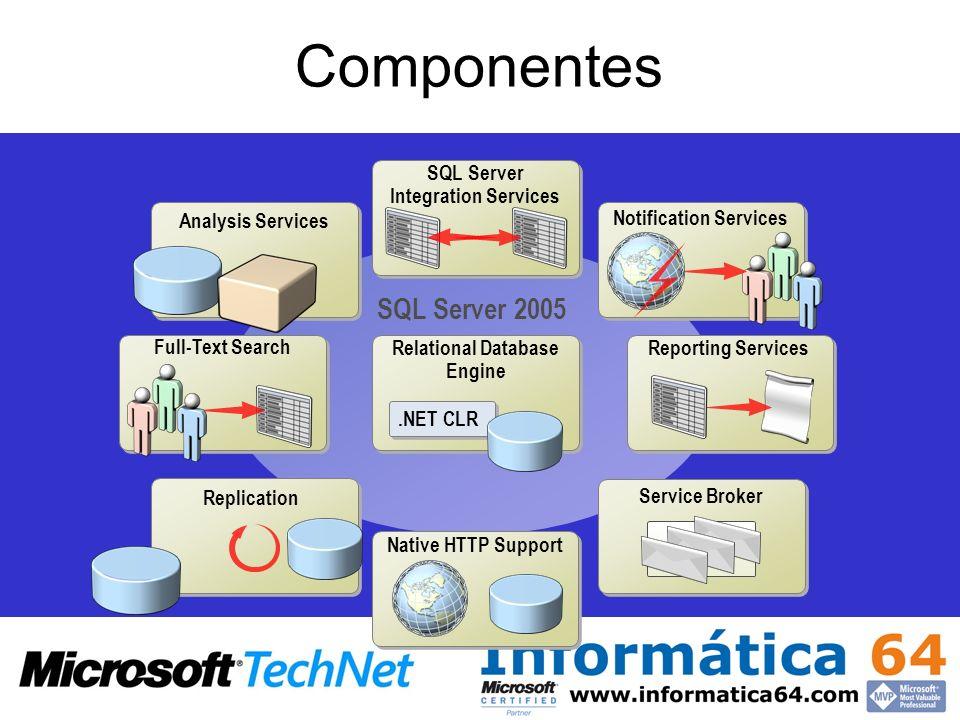 Use for heterogeneous data access Soporte Nativo HTTP.