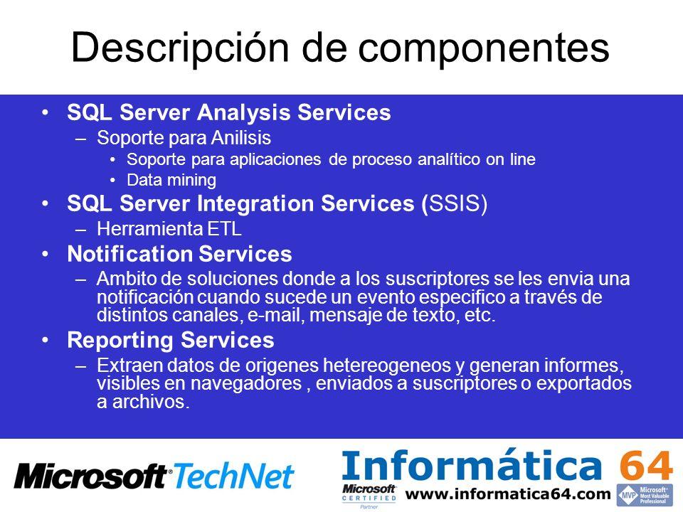 Descripción de componentes SQL Server Analysis Services –Soporte para Anilisis Soporte para aplicaciones de proceso analítico on line Data mining SQL