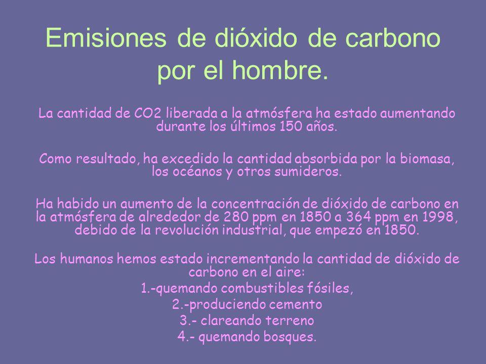 Emisiones de dióxido de carbono por el hombre. La cantidad de CO2 liberada a la atmósfera ha estado aumentando durante los últimos 150 años. Como resu