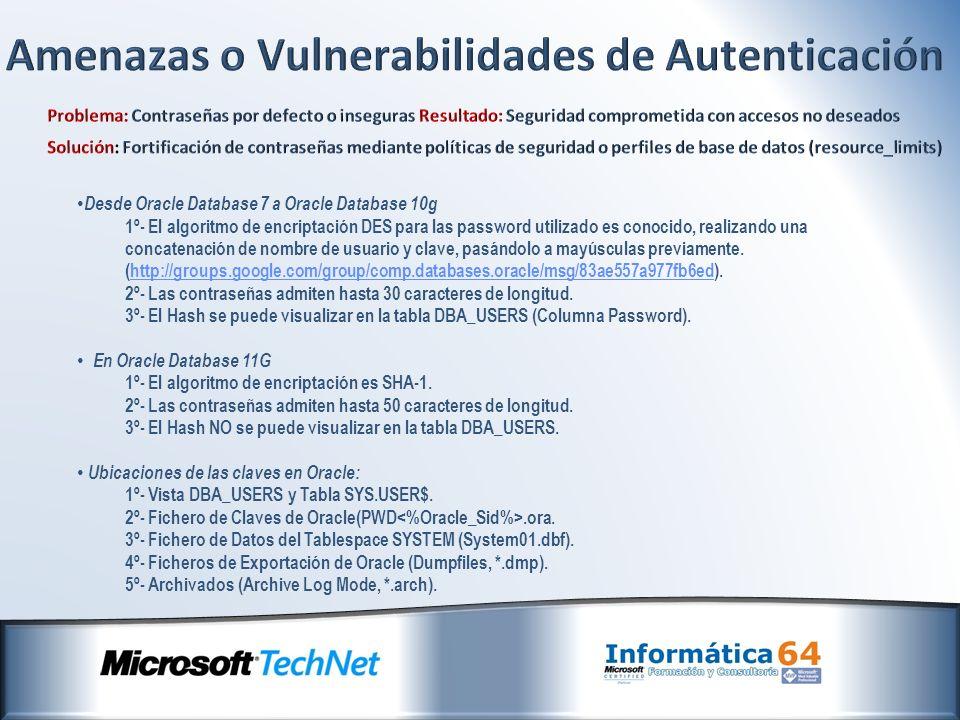 Desde Oracle Database 7 a Oracle Database 10g 1º- El algoritmo de encriptación DES para las password utilizado es conocido, realizando una concatenación de nombre de usuario y clave, pasándolo a mayúsculas previamente.