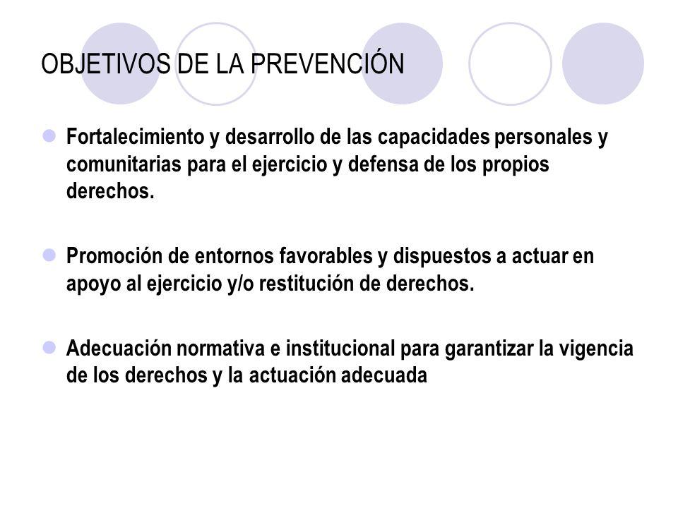 OBJETIVOS DE LA PREVENCIÓN Fortalecimiento y desarrollo de las capacidades personales y comunitarias para el ejercicio y defensa de los propios derech