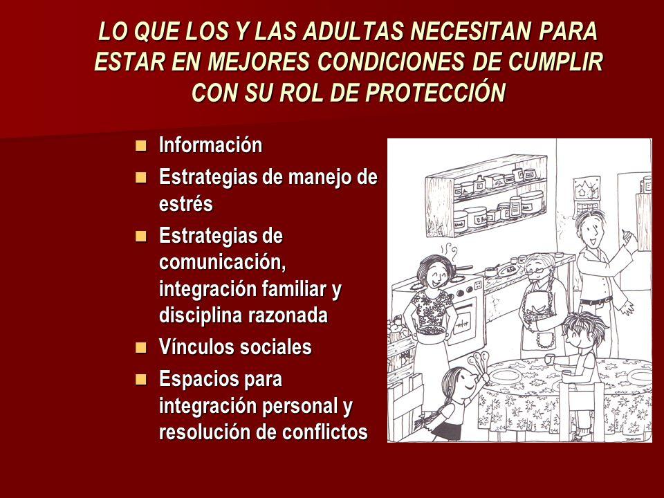 LO QUE LOS Y LAS ADULTAS NECESITAN PARA ESTAR EN MEJORES CONDICIONES DE CUMPLIR CON SU ROL DE PROTECCIÓN Información Información Estrategias de manejo