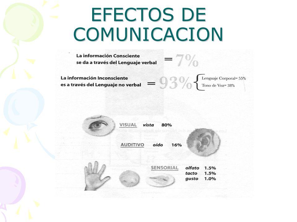 EFECTOS DE COMUNICACION