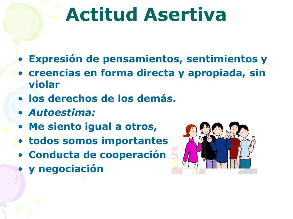 Actitud Asertiva Expresión de pensamientos, sentimientos y creencias en forma directa y apropiada, sin violar los derechos de los demás. Autoestima: M