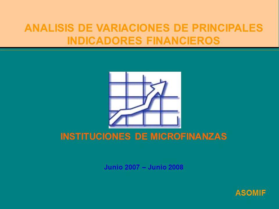 ANALISIS DE VARIACIONES DE PRINCIPALES INDICADORES FINANCIEROS INSTITUCIONES DE MICROFINANZAS Junio 2007 – Junio 2008 ASOMIF