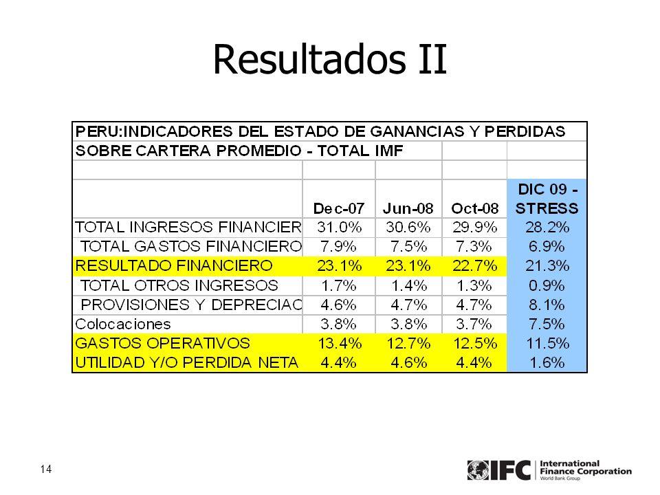 14 Resultados II