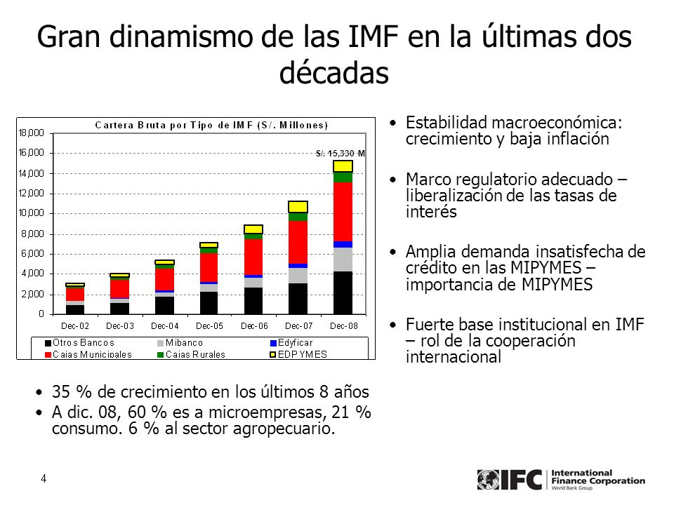 4 Gran dinamismo de las IMF en la últimas dos décadas Estabilidad macroeconómica: crecimiento y baja inflación Marco regulatorio adecuado – liberalización de las tasas de interés Amplia demanda insatisfecha de crédito en las MIPYMES – importancia de MIPYMES Fuerte base institucional en IMF – rol de la cooperación internacional S/.