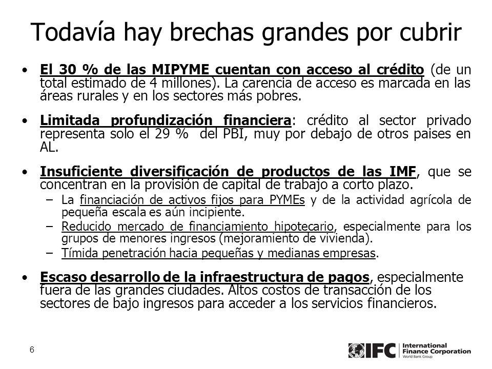 6 Todavía hay brechas grandes por cubrir El 30 % de las MIPYME cuentan con acceso al crédito (de un total estimado de 4 millones).