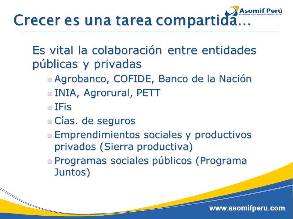 www.asomifperu.com Crecer es una tarea compartida… Es vital la colaboración entre entidades públicas y privadas Agrobanco, COFIDE, Banco de la Nación