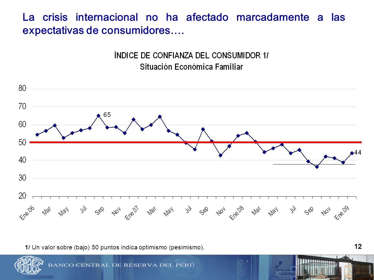 1/ Un valor sobre (bajo) 50 puntos indica optimismo (pesimismo). 12 La crisis internacional no ha afectado marcadamente a las expectativas de consumid