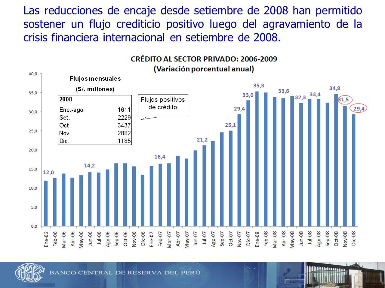 23 Las reducciones de encaje desde setiembre de 2008 han permitido sostener un flujo crediticio positivo luego del agravamiento de la crisis financier