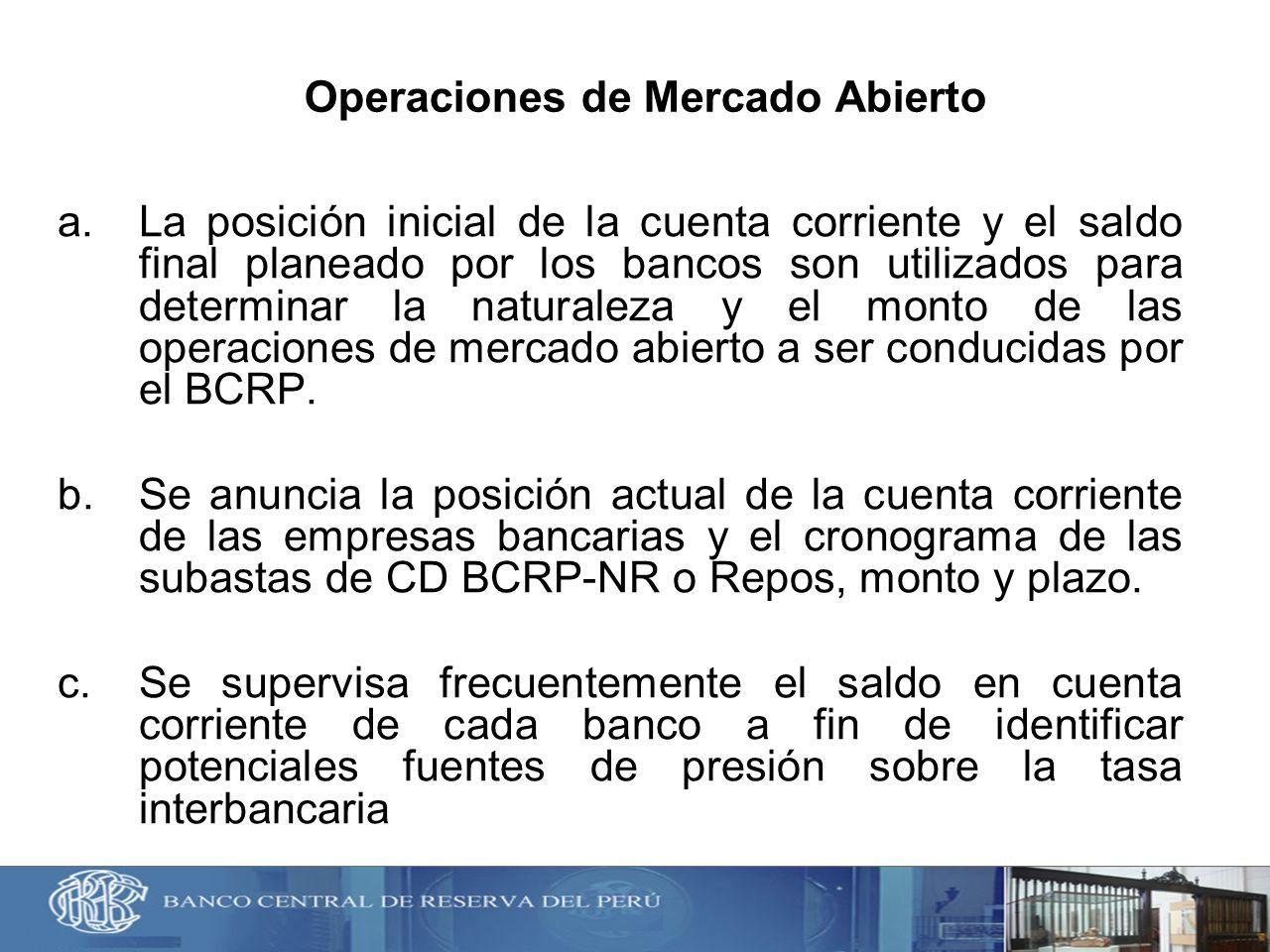 Operaciones de Mercado Abierto a.La posición inicial de la cuenta corriente y el saldo final planeado por los bancos son utilizados para determinar la