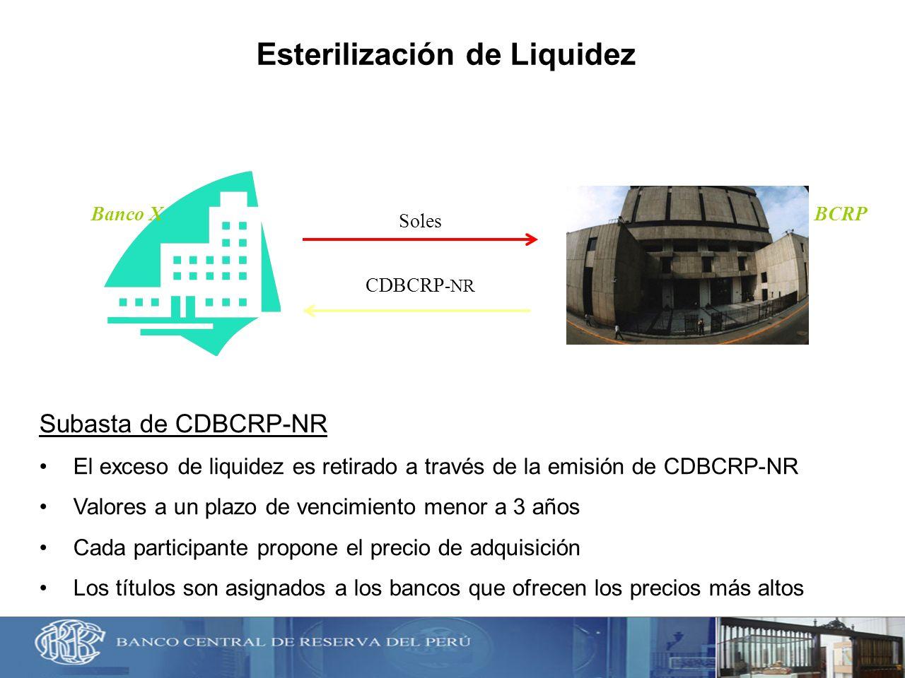 Esterilización de Liquidez Soles CDBCRP -NR Banco XBCRP Subasta de CDBCRP-NR El exceso de liquidez es retirado a través de la emisión de CDBCRP-NR Val