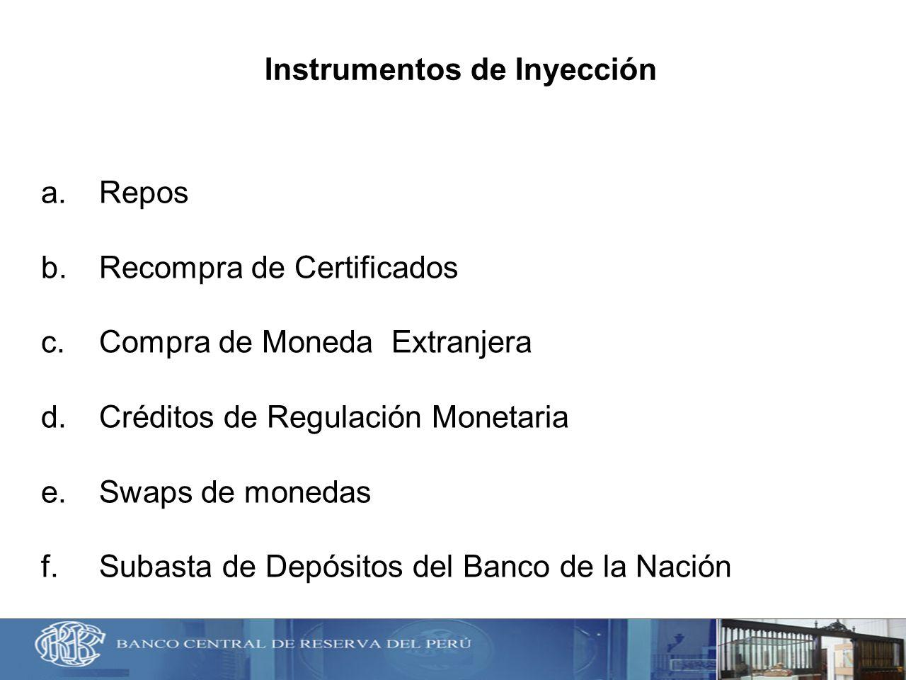 Instrumentos de Inyección a.Repos b.Recompra de Certificados c.Compra de Moneda Extranjera d.Créditos de Regulación Monetaria e.Swaps de monedas f.Sub