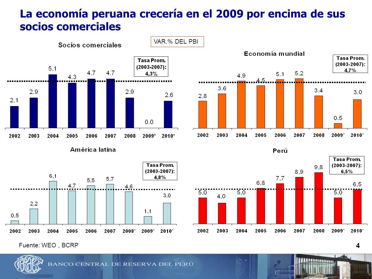 4 La economía peruana crecería en el 2009 por encima de sus socios comerciales Fuente: WEO, BCRP VAR.% DEL PBI