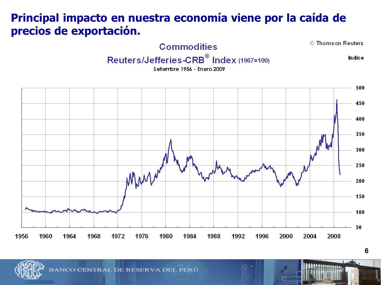 6 Principal impacto en nuestra economía viene por la caída de precios de exportación.