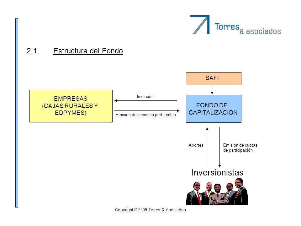Copyright ® 2009 Torres & Asociados Inversionistas Emisión de cuotas de participación Aportes EMPRESAS (CAJAS RURALES Y EDPYMES) Inversión Emisión de