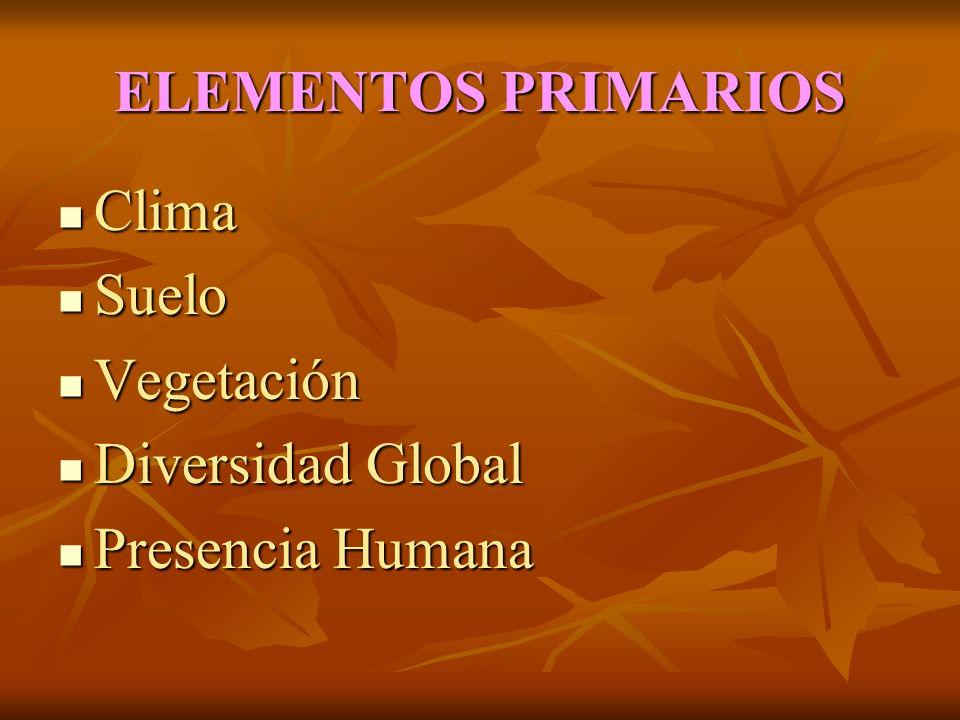 ELEMENTOS PRIMARIOS Clima Clima Suelo Suelo Vegetación Vegetación Diversidad Global Diversidad Global Presencia Humana Presencia Humana