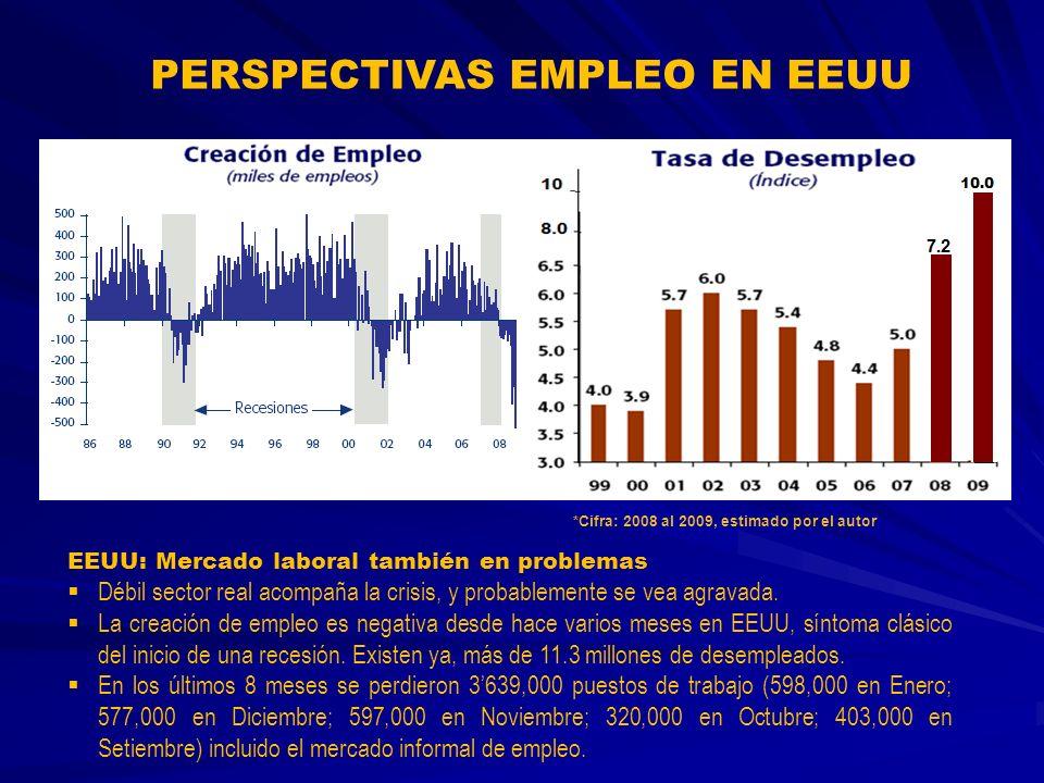 PERSPECTIVAS EMPLEO EN EEUU EEUU: Mercado laboral también en problemas Débil sector real acompaña la crisis, y probablemente se vea agravada. La creac