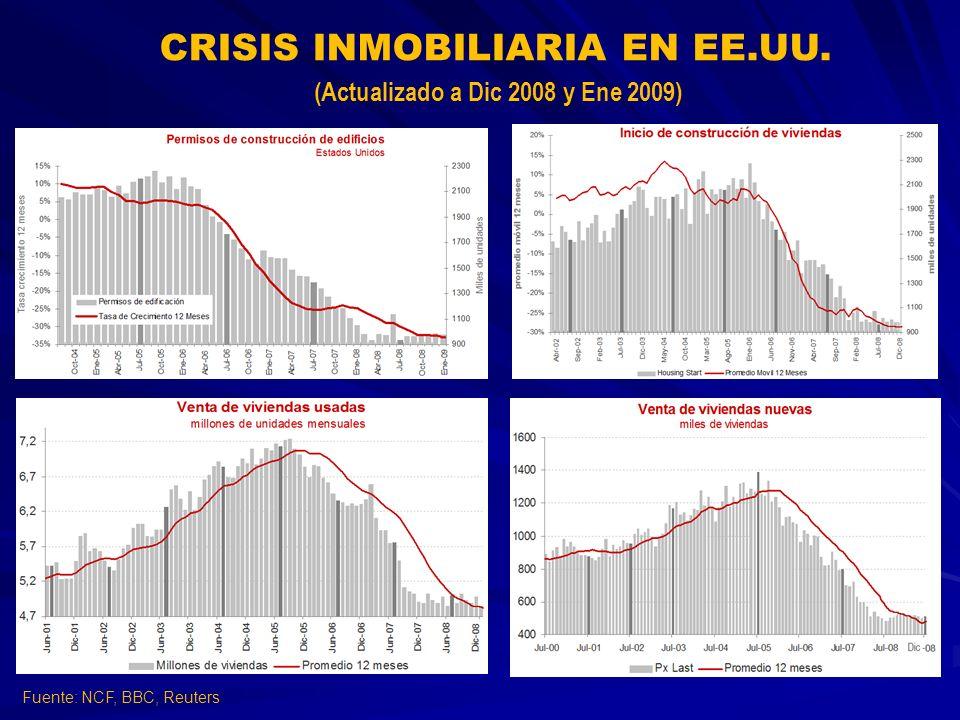 CRISIS INMOBILIARIA EN EE.UU. Fuente: NCF, BBC, Reuters (Actualizado a Dic 2008 y Ene 2009)