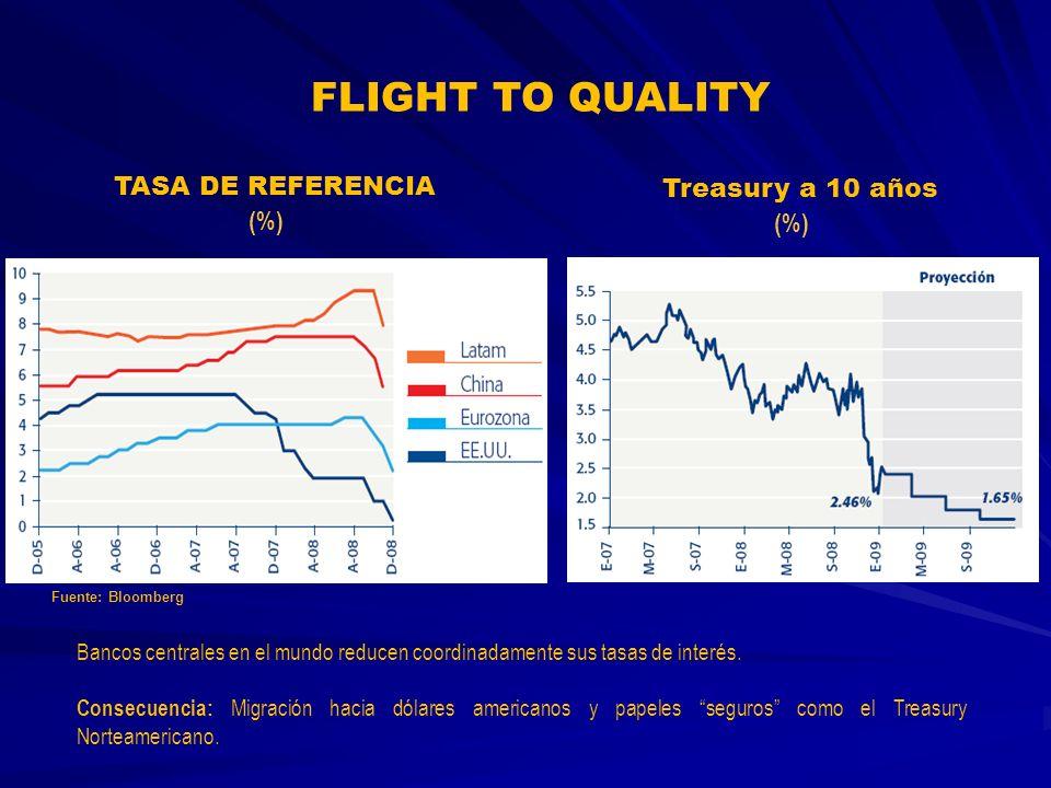 Bancos centrales en el mundo reducen coordinadamente sus tasas de interés.