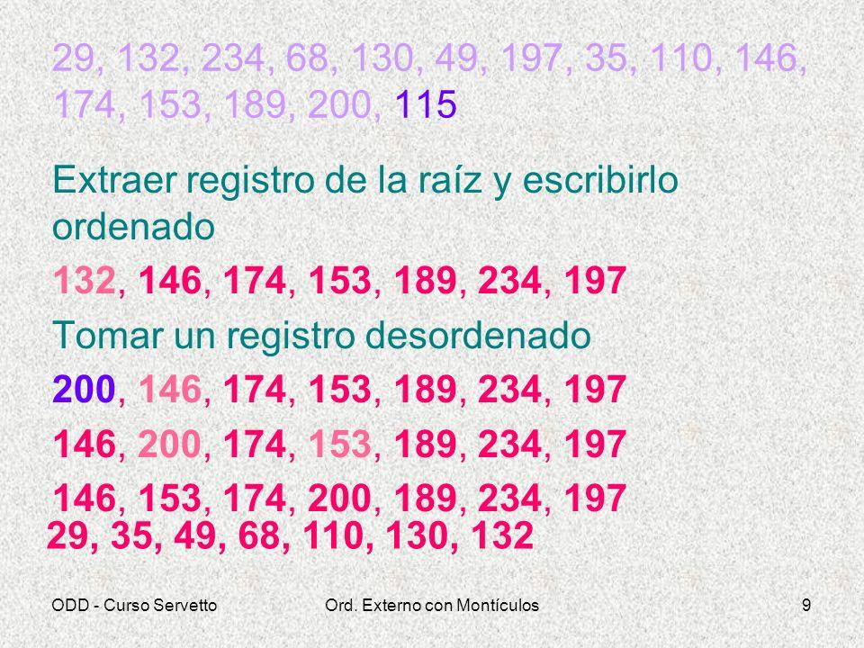 ODD - Curso ServettoOrd.