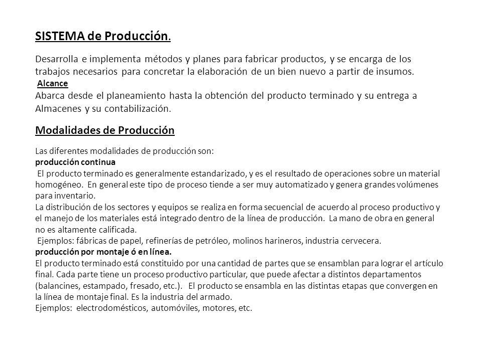 SISTEMA de Producción. Desarrolla e implementa métodos y planes para fabricar productos, y se encarga de los trabajos necesarios para concretar la ela