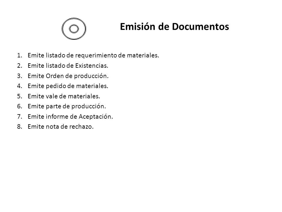 Emisión de Documentos 1.Emite listado de requerimiento de materiales. 2.Emite listado de Existencias. 3.Emite Orden de producción. 4.Emite pedido de m