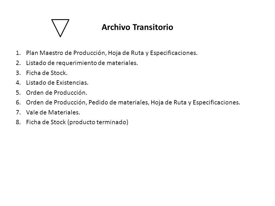 Archivo Transitorio 1.Plan Maestro de Producción, Hoja de Ruta y Especificaciones. 2.Listado de requerimiento de materiales. 3.Ficha de Stock. 4.Lista
