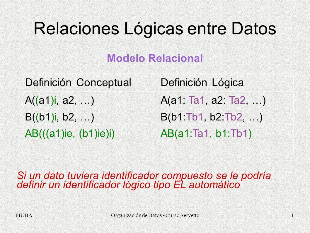 FIUBAOrganización de Datos - Curso Servetto11 Relaciones Lógicas entre Datos Modelo Relacional Definición ConceptualDefinición Lógica A((a1)i, a2, …)