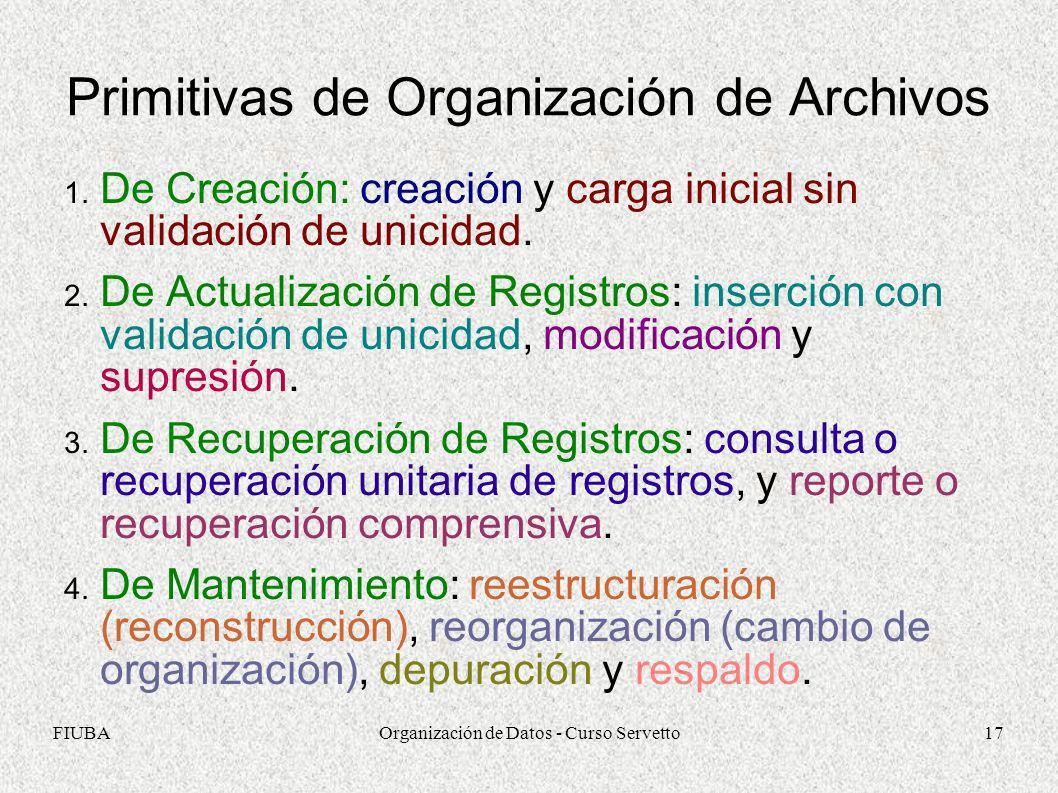 FIUBAOrganización de Datos - Curso Servetto17 Primitivas de Organización de Archivos 1. De Creación: creación y carga inicial sin validación de unicid