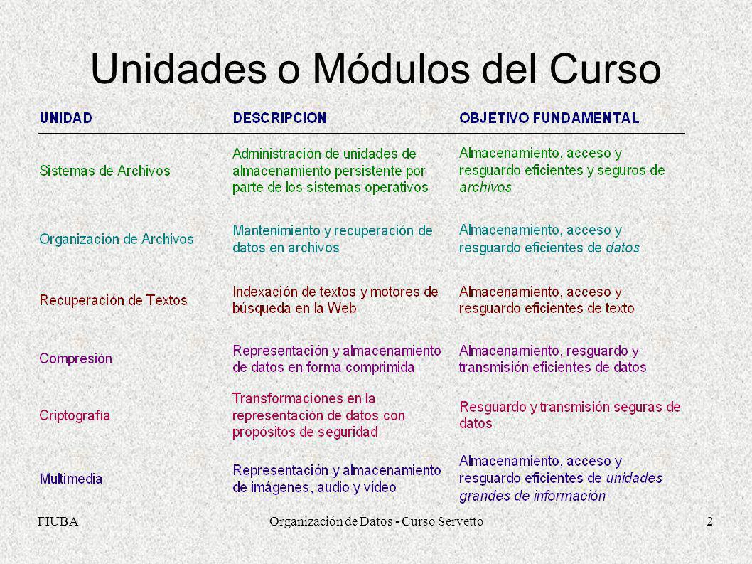 FIUBAOrganización de Datos - Curso Servetto2 Unidades o Módulos del Curso