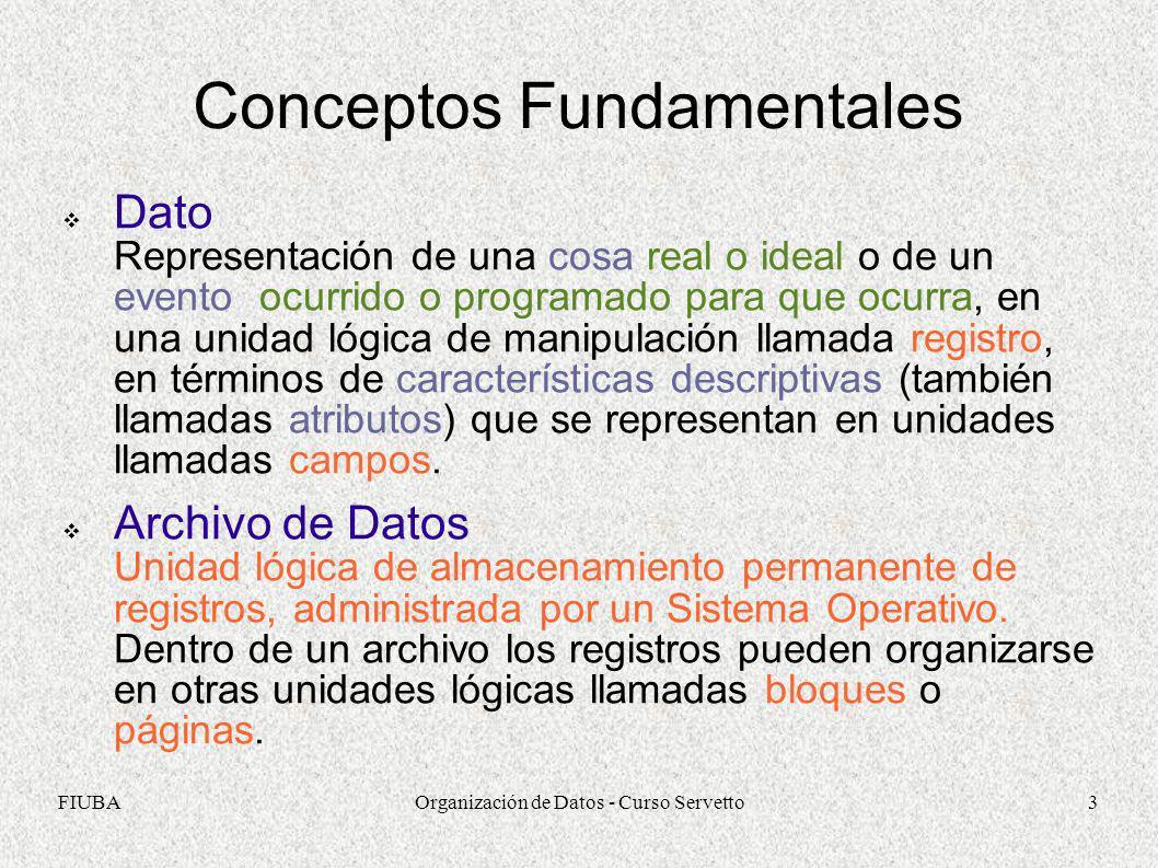 FIUBAOrganización de Datos - Curso Servetto3 Conceptos Fundamentales Dato Representación de una cosa real o ideal o de un evento ocurrido o programado