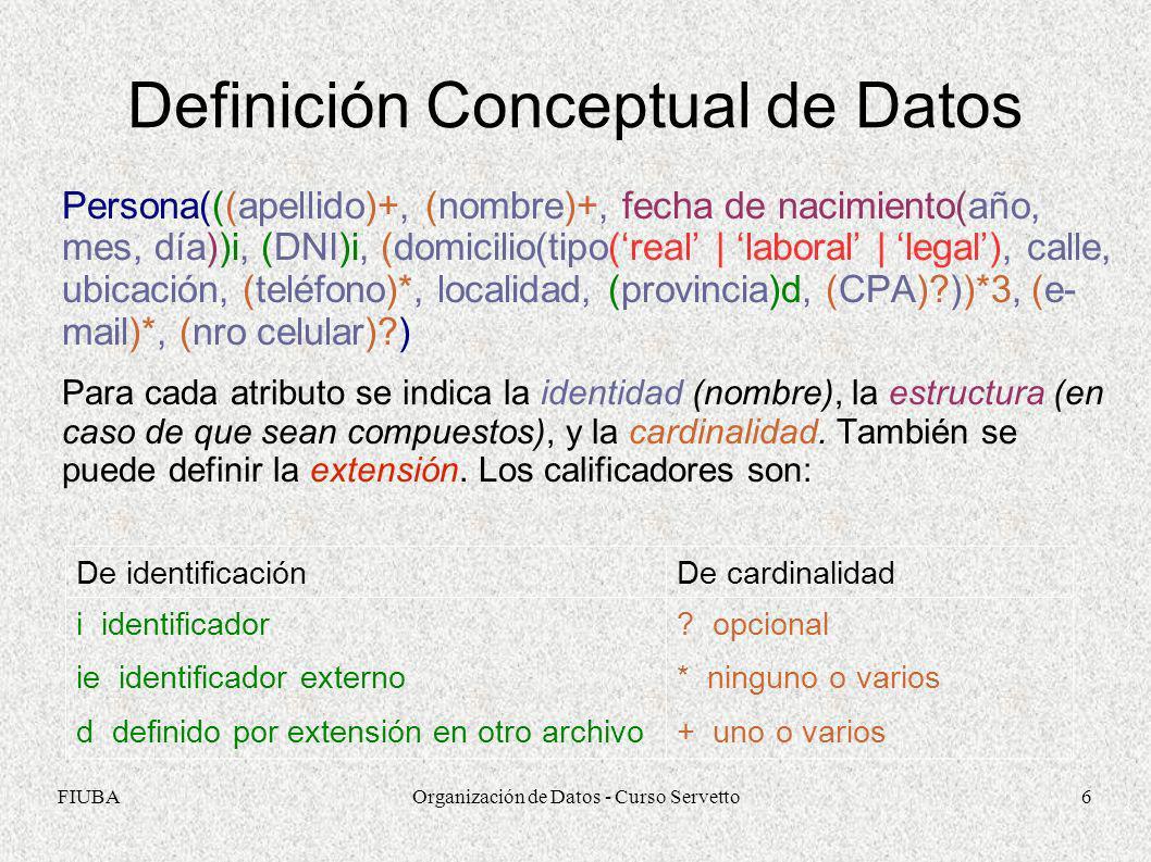 FIUBAOrganización de Datos - Curso Servetto6 Definición Conceptual de Datos Persona(((apellido)+, (nombre)+, fecha de nacimiento(año, mes, día))i, (DN