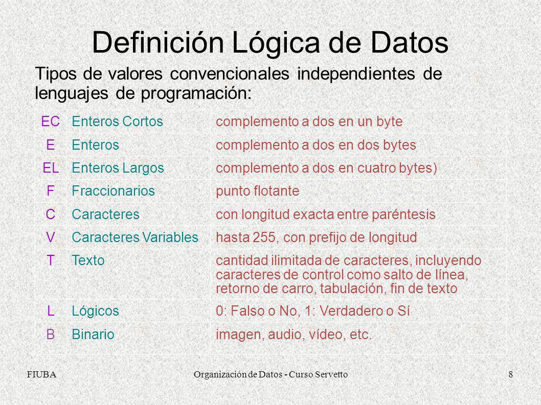 FIUBAOrganización de Datos - Curso Servetto8 Definición Lógica de Datos Tipos de valores convencionales independientes de lenguajes de programación: E